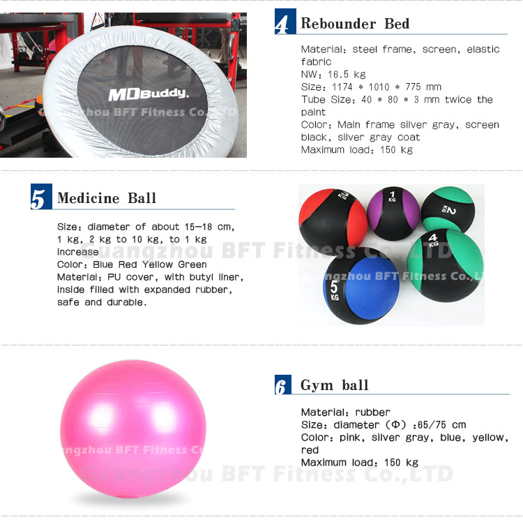 Crossfit Synrgy 360